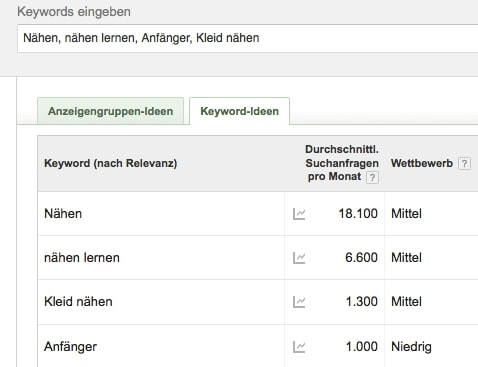 27 000 people in Germany search monthly for my keywords - where sewing is the most important keyword.